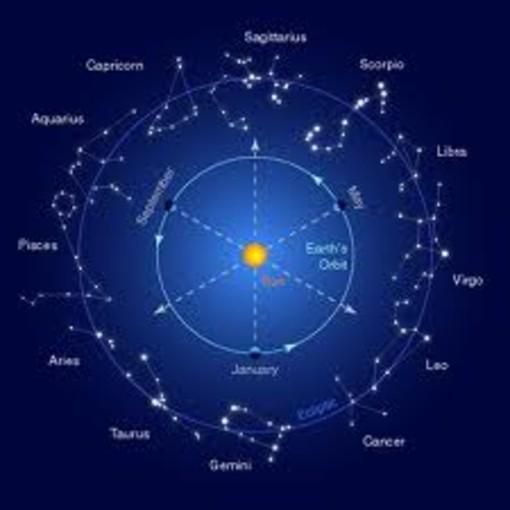L'Oroscopo di Corinne per la settimana dal 23 al 30 aprile