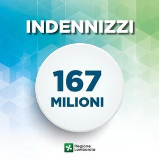 Rilancio Lombardia: 167 milioni di euro per le categorie escluse dai decreti ristori